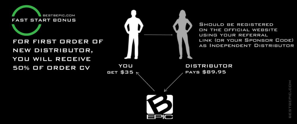 BEpic's Fast Start Bonus