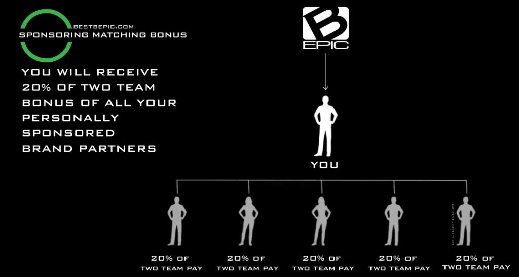 Sponsoring Matching Bonus  by B-Epic