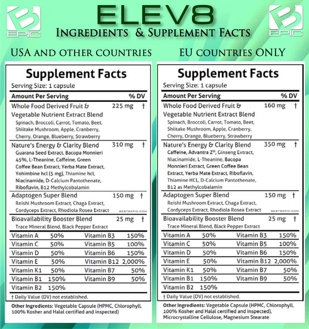 bEpic's Elev8 - supplement facts