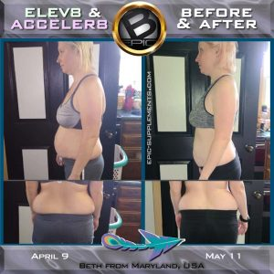 elev8 acceler8 slimming effect (from usa)