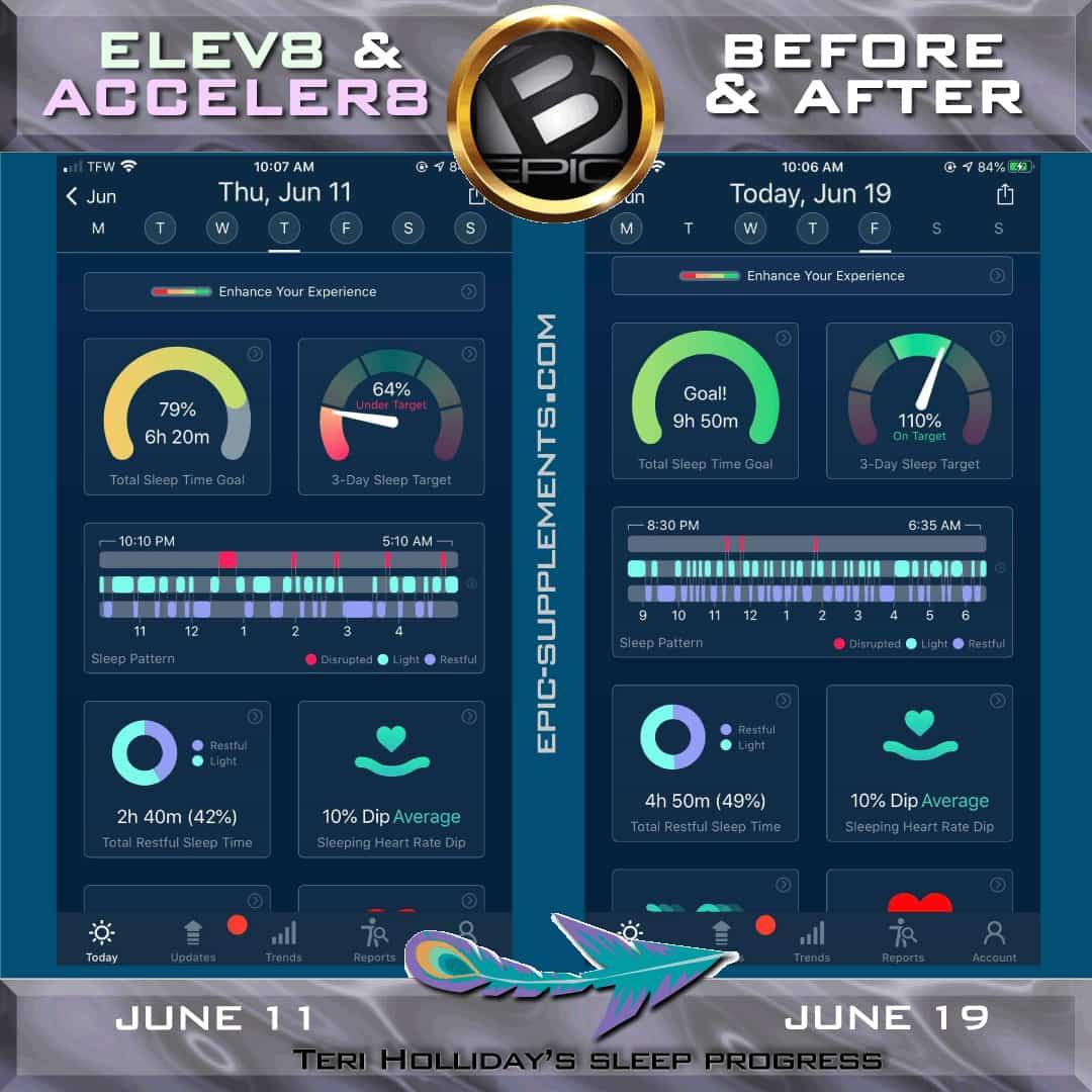Acceler8 sleep results
