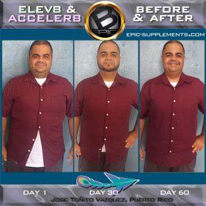 bepic Elev8/Acceler8 pills against obesity