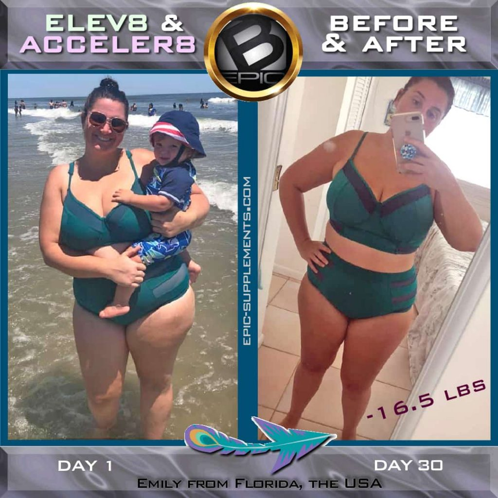 how to take elev8 acceler8 pills (picture & regimen advice)