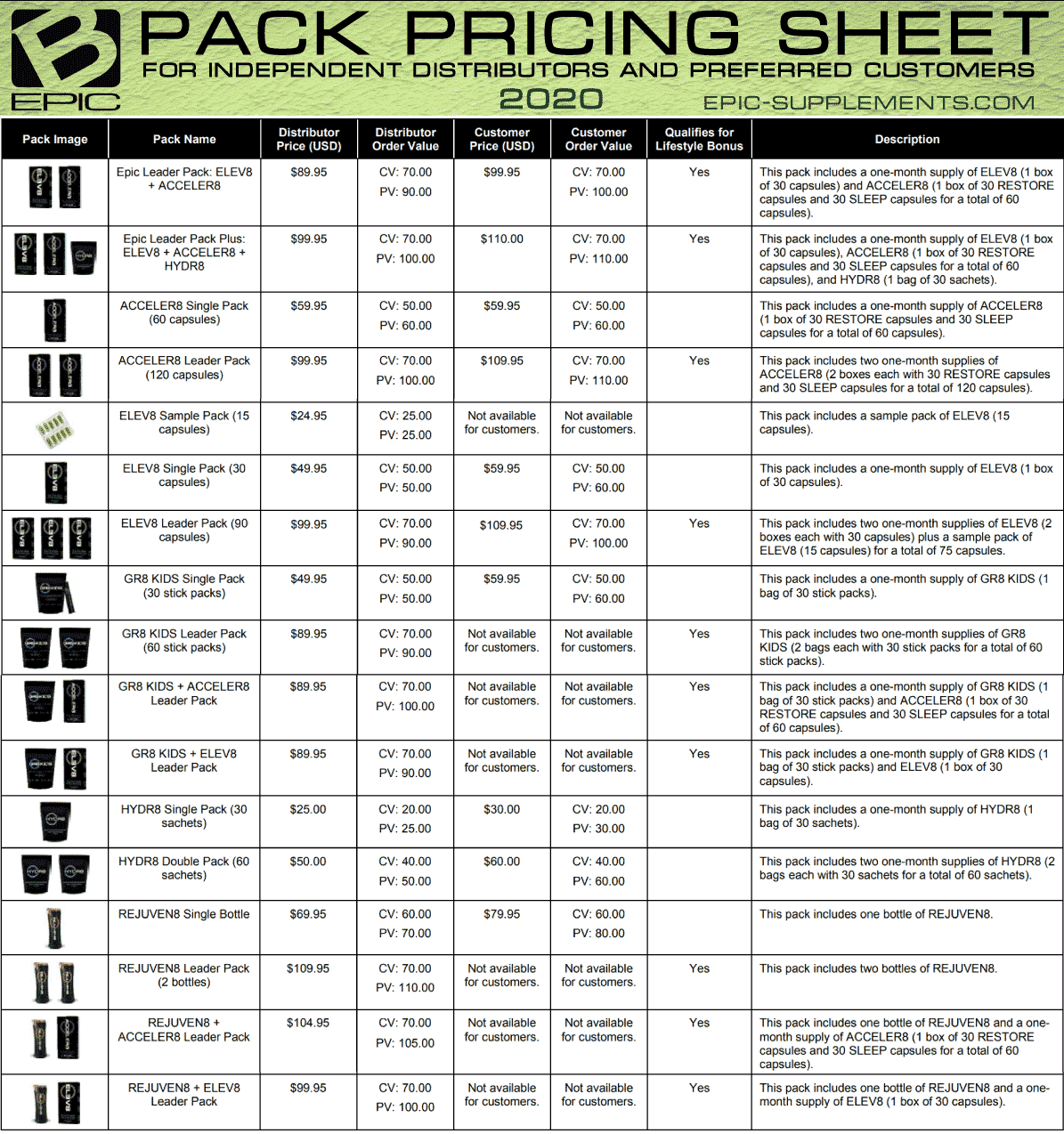 B-Epic Product Catalog: Pack Pricing Sheet