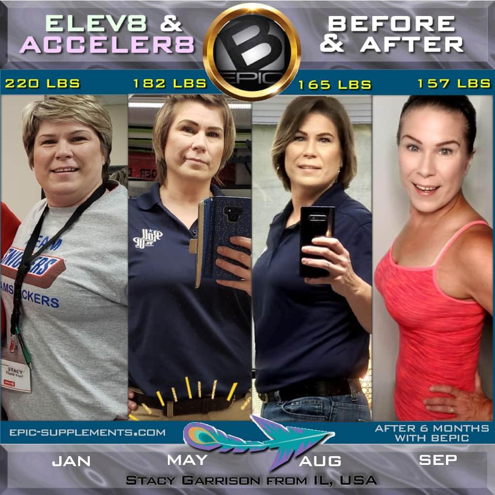Acceler8/Elev8 weightloss progress (4 pics)