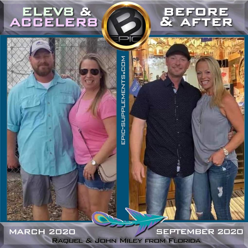 elev8 and acceler8 results (before and after)