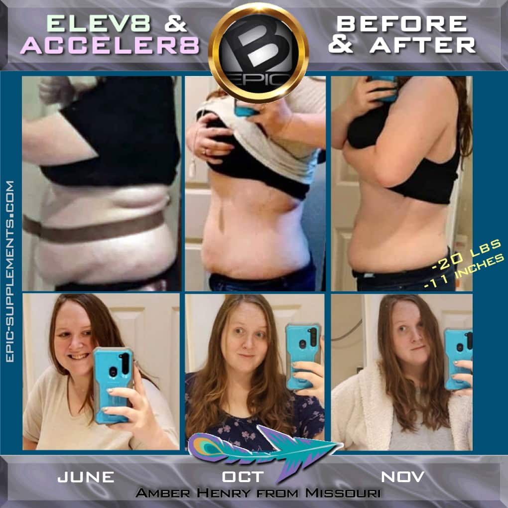 Weight loss with bepic (before and after)