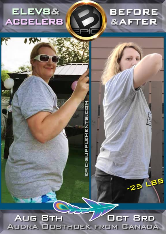Elev8 Acceler8 by BEpic - weight loss review from Canada