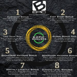 Bepic bonuses list