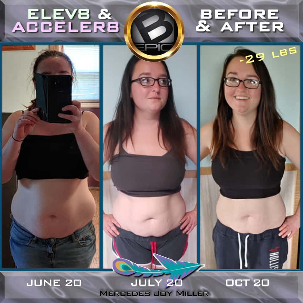 Bepic trio for weight loss (before and after pictures)