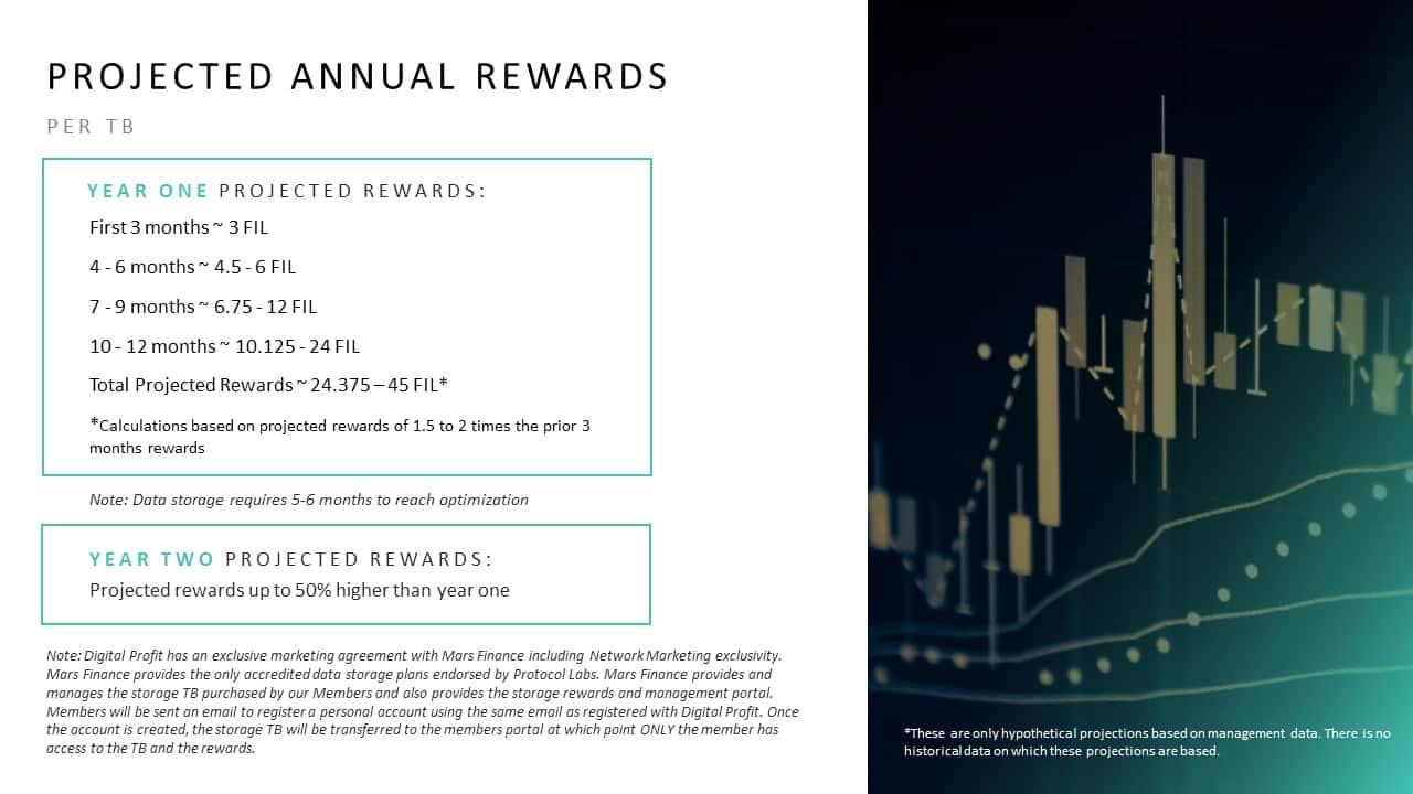 Digital Profit slideshow (slide 20)