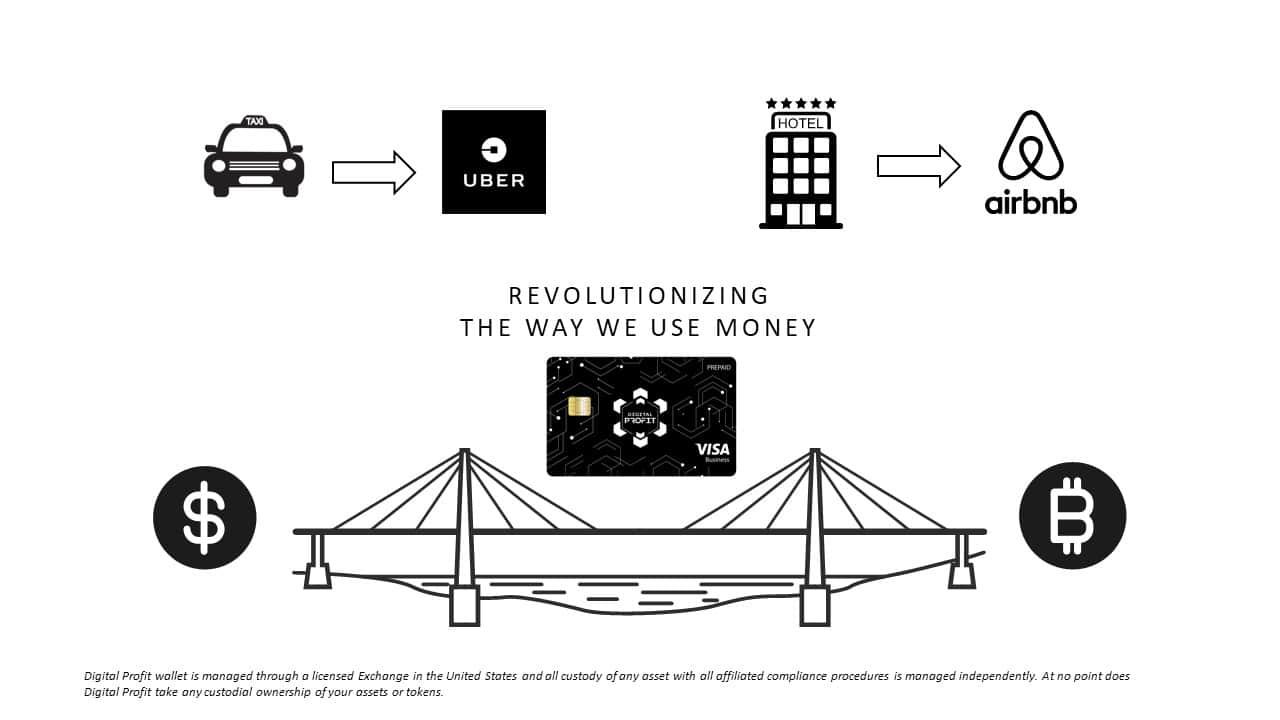 Digital Profit slideshow (slide 25)