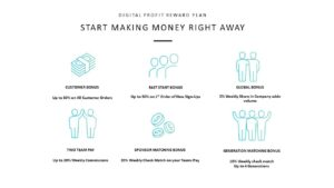 Digital Profit slideshow (slide 29)