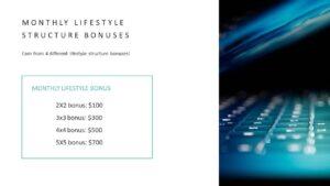 Digital Profit slideshow (slide 31)