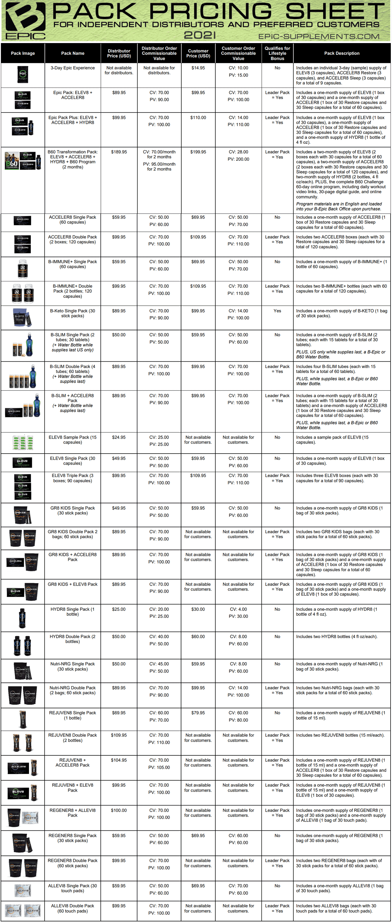 B-Epic Member Prices and products available