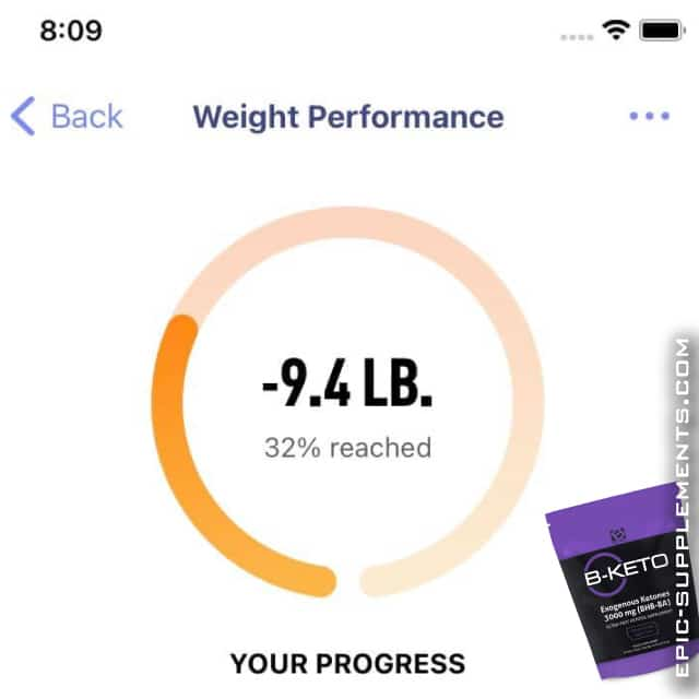 BEpic;s b-keto supplement effect (review from Texas)