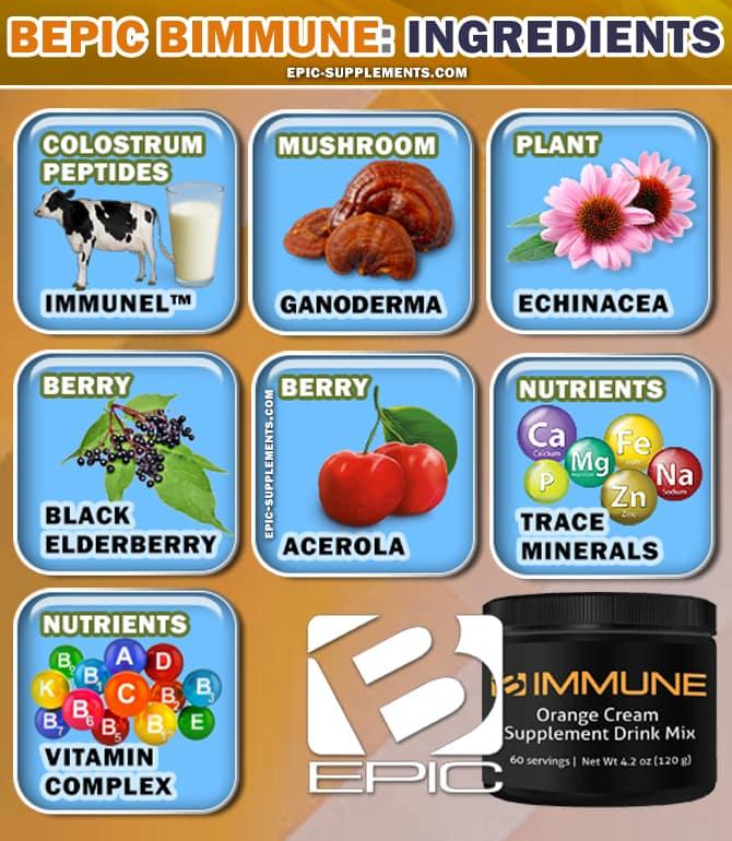 BEpic B-Immune Powder Ingredient List