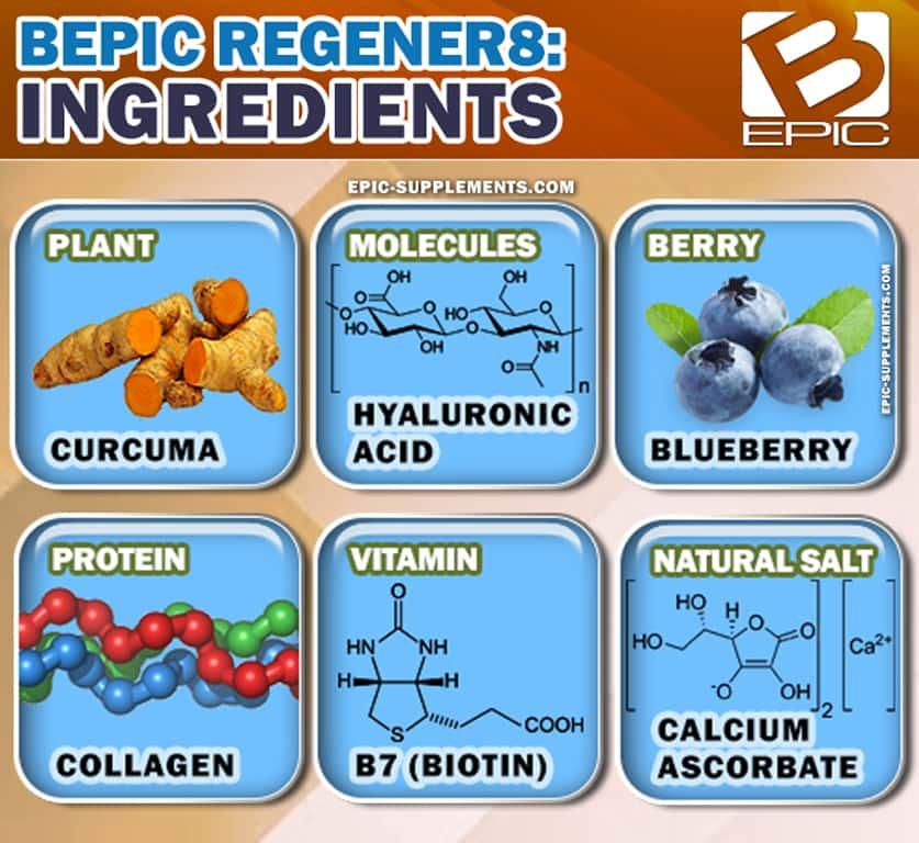 Ingredients of Bepic Regener8 Tea