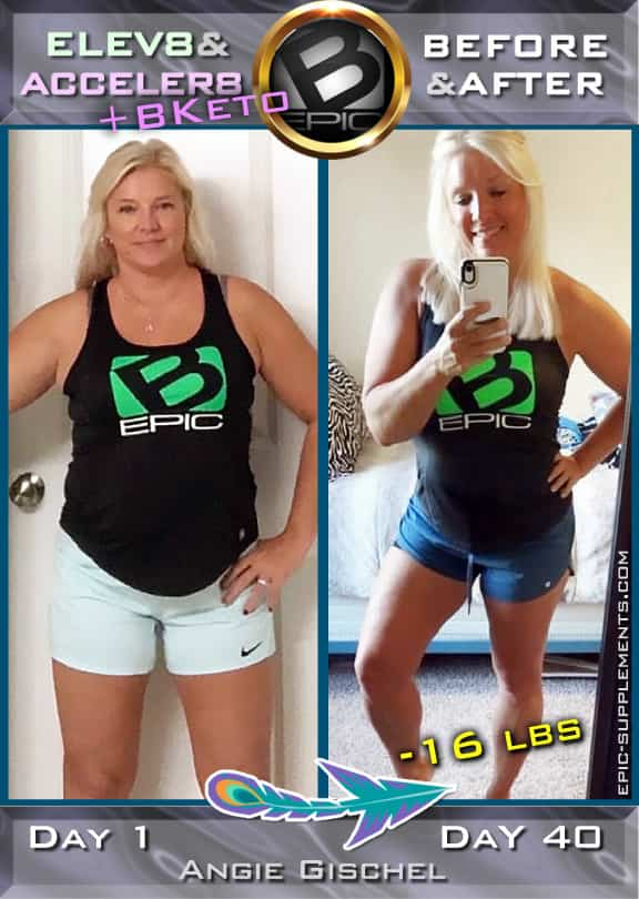 B-Epic supplements for slimming (pictures)